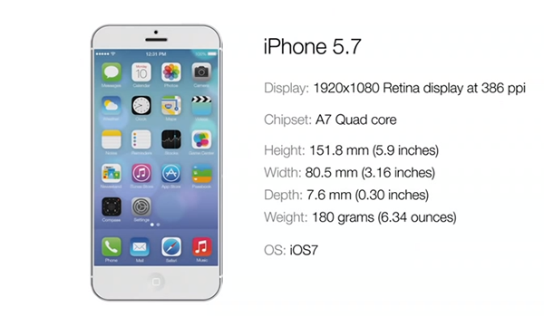 iPhone 5.7 pulgadas - Especificaciones