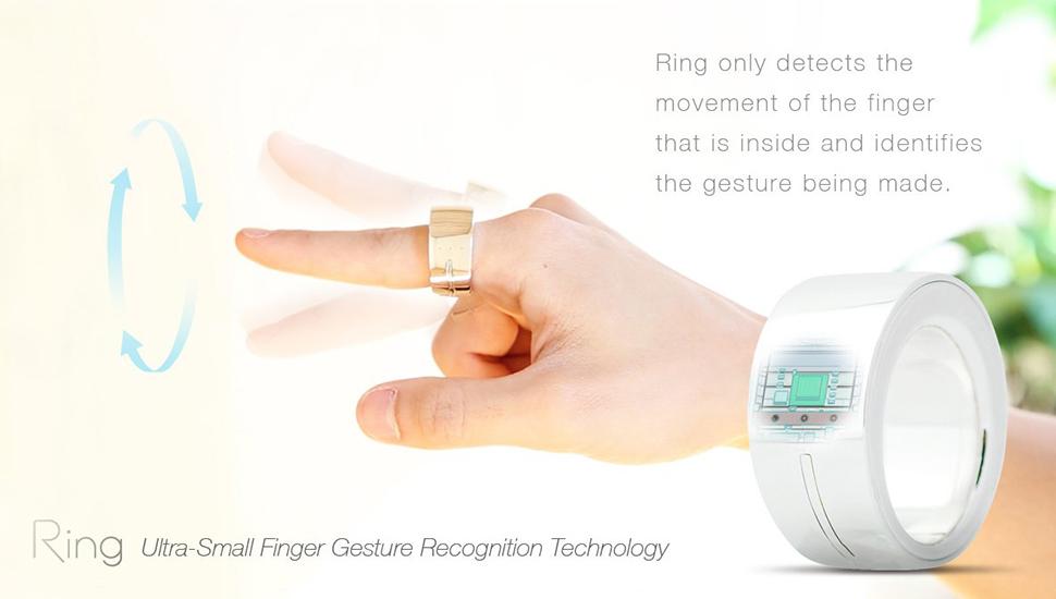 Ring iPhone Funcionalidad
