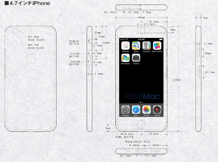 iPhone-6-pantalla-resolucion-esquema