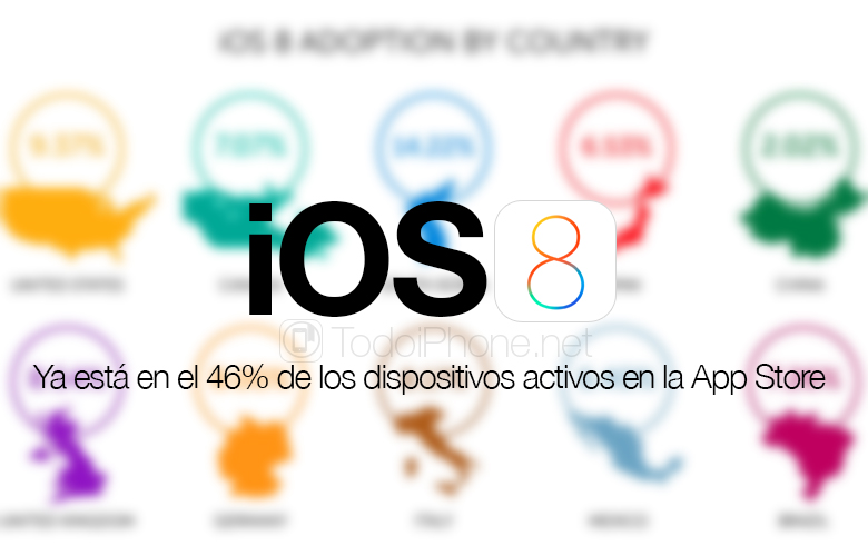 ios-8-tasa-adopcion