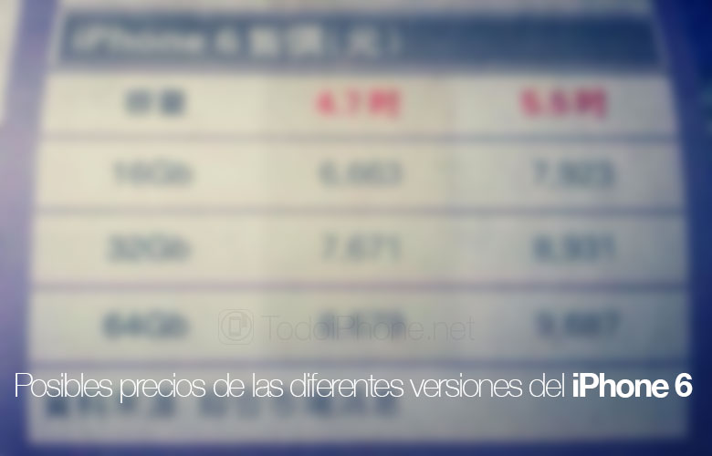 iphone-6-posibles-precios