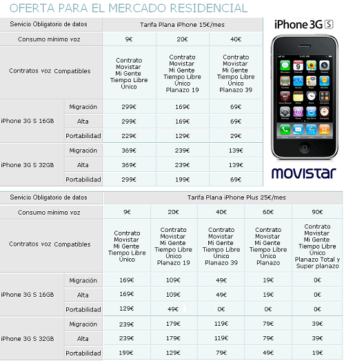 iphone3gstarifas4png