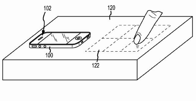 iphone-futuras-funciones-patente