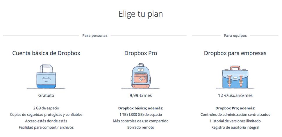 Dropbox-nuevos-precios