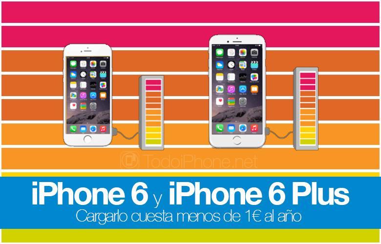 iphone-6-iphone-6-plus-precio-recarga-anual
