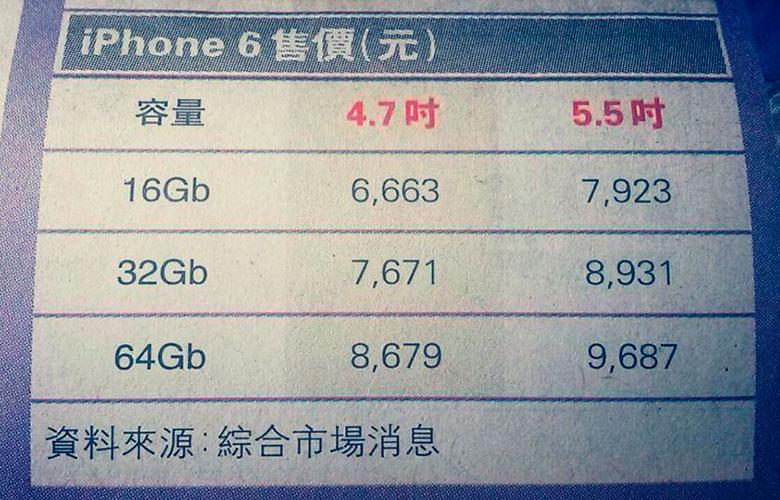 precios-iphone-6-hong-kong